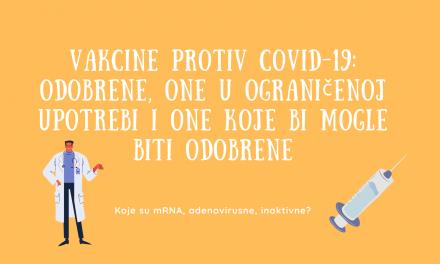 Vakcine protiv COVID-19 (vakcine protiv korone): tipovi ovih vakcina