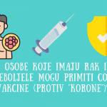 Rak i vakcinacija protiv COVID-19