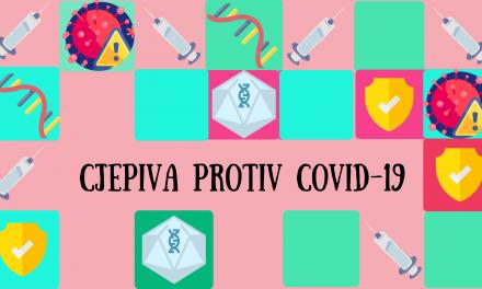Cjepiva protiv COVID-19 (cjepiva protiv korone): koliko su bezbjedna i efikasna?
