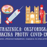 AstraZeneca vakcina protiv COVID-19/ AstraZeneca cjepivo: Vaxzevria