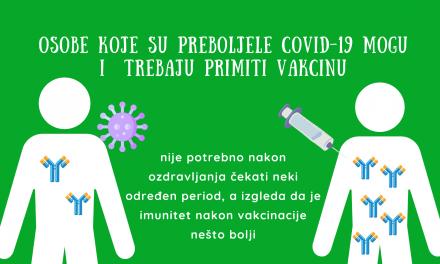 Da li osobe koje su preboljele COVID-19 mogu i trebaju da se vakcinišu?
