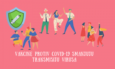 Da li vakcinisani protiv COVID-19 mogu širiti virus?